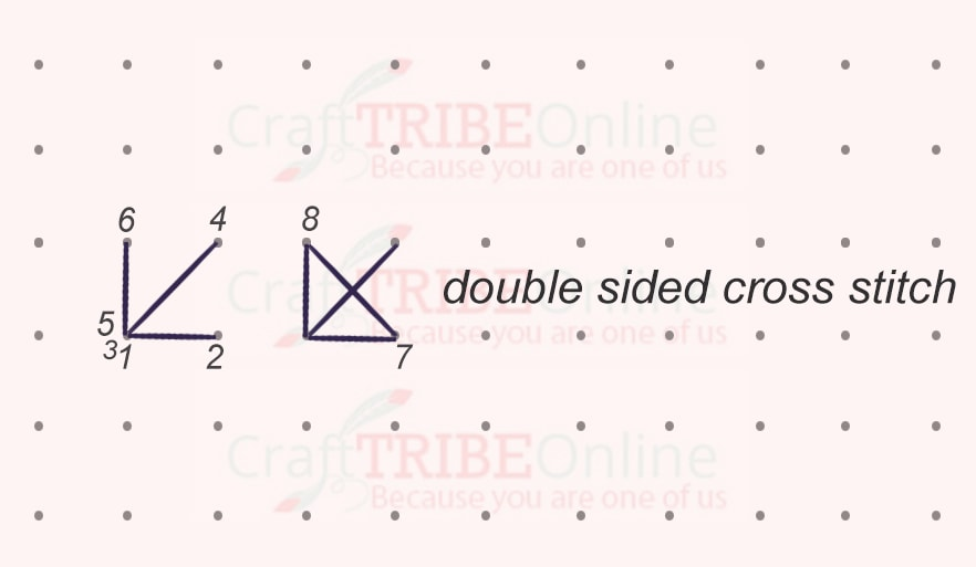 Double-sided Cross Stitch